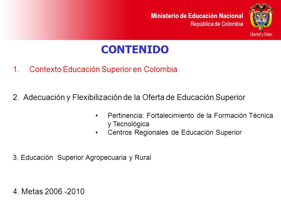 Ministerio de Educación Nacional República de Colombia CONTENIDO 1.Contexto Educación Superior en Colombia 2. Adecuación y Flexibilización de la Ofert