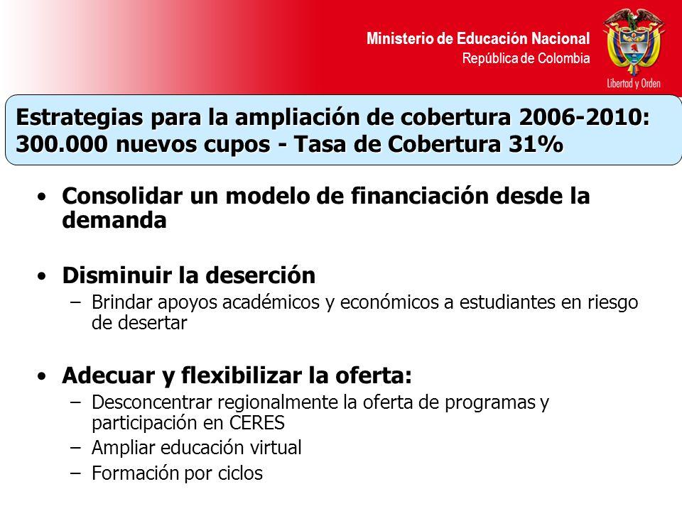 Ministerio de Educación Nacional República de Colombia Consolidar un modelo de financiación desde la demanda Disminuir la deserción –Brindar apoyos ac