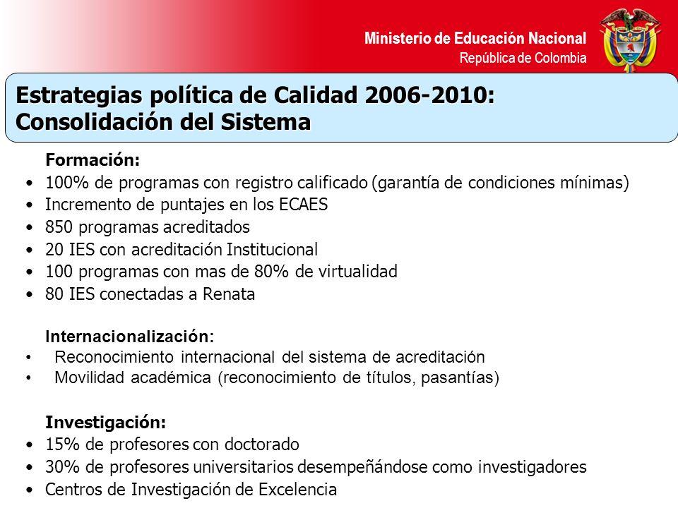 Ministerio de Educación Nacional República de Colombia Metas: Formación: 100% de programas con registro calificado (garantía de condiciones mínimas) I