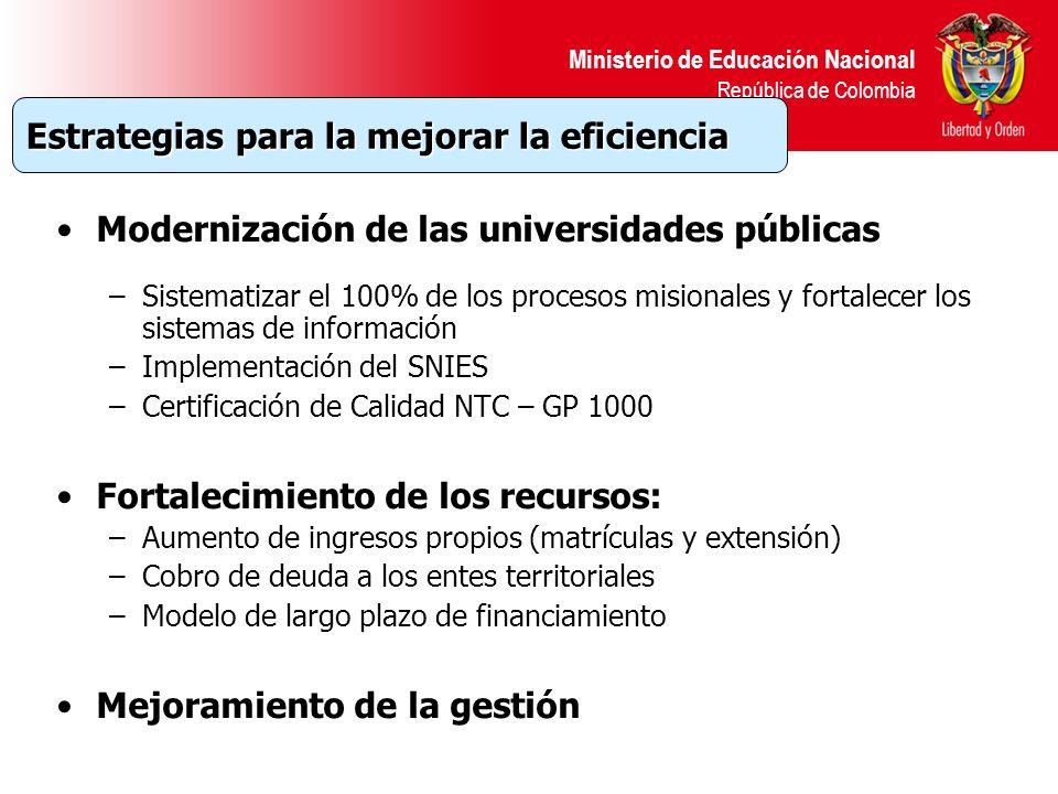 Ministerio de Educación Nacional República de Colombia Modernización de las universidades públicas –Sistematizar el 100% de los procesos misionales y