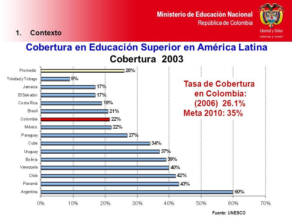 Ministerio de Educación Nacional República de Colombia Fuente: UNESCO Cobertura en Educación Superior en América Latina Cobertura 2003 Ministerio de E