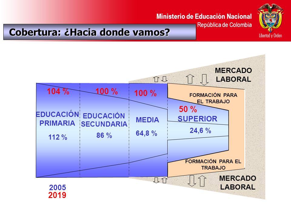 Ministerio de Educación Nacional República de Colombia EDUCACIÓN PRIMARIA MEDIA SUPERIOR 112 % 64,8 % 24,6 % EDUCACIÓN SECUNDARIA 86 % 100 % 104 % 50