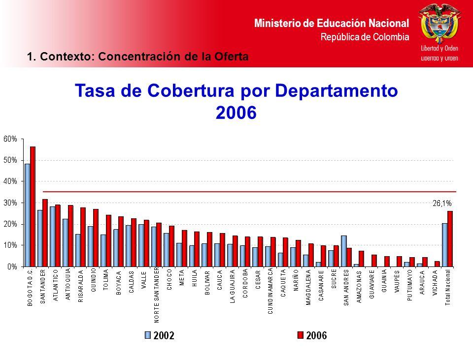 Ministerio de Educación Nacional República de Colombia Tasa de Cobertura por Departamento 2006 1. Context Ministerio de Educación Nacional República d