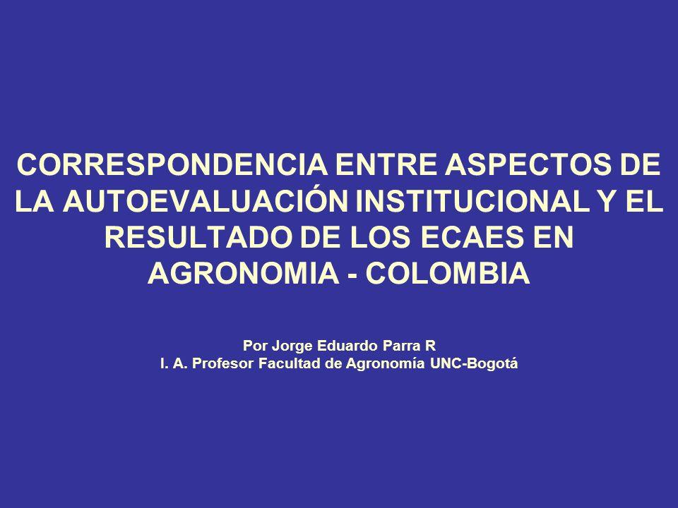 CORRESPONDENCIA ENTRE ASPECTOS DE LA AUTOEVALUACIÓN INSTITUCIONAL Y EL RESULTADO DE LOS ECAES EN AGRONOMIA - COLOMBIA Por Jorge Eduardo Parra R I.
