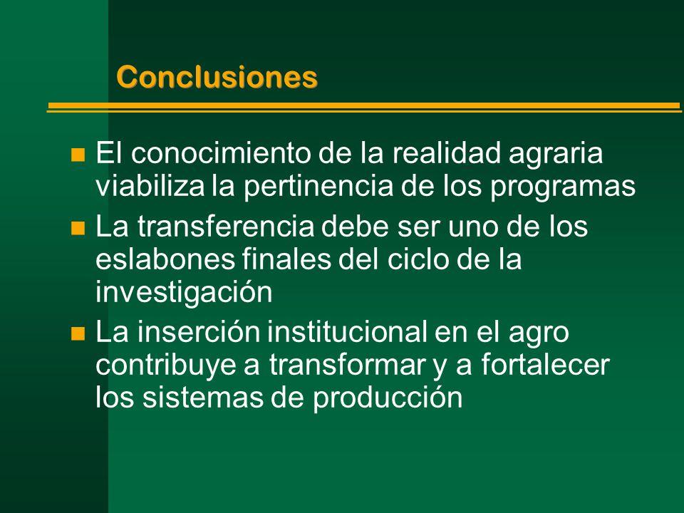 Ejecutorias 2004 - 2006 n Municipios atendidos 7 n Productores capacitados 640 n Eventos realizados 14