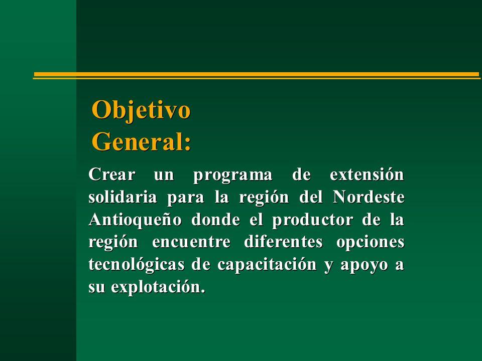 Pocas instituciones que capaciten en actividades agropecuarias Las instituciones presentes están dedicadas a la investigación.