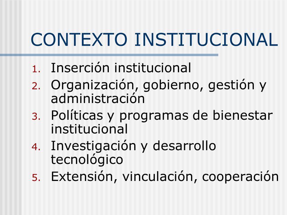 CONTEXTO INSTITUCIONAL 1. Inserción institucional 2. Organización, gobierno, gestión y administración 3. Políticas y programas de bienestar institucio
