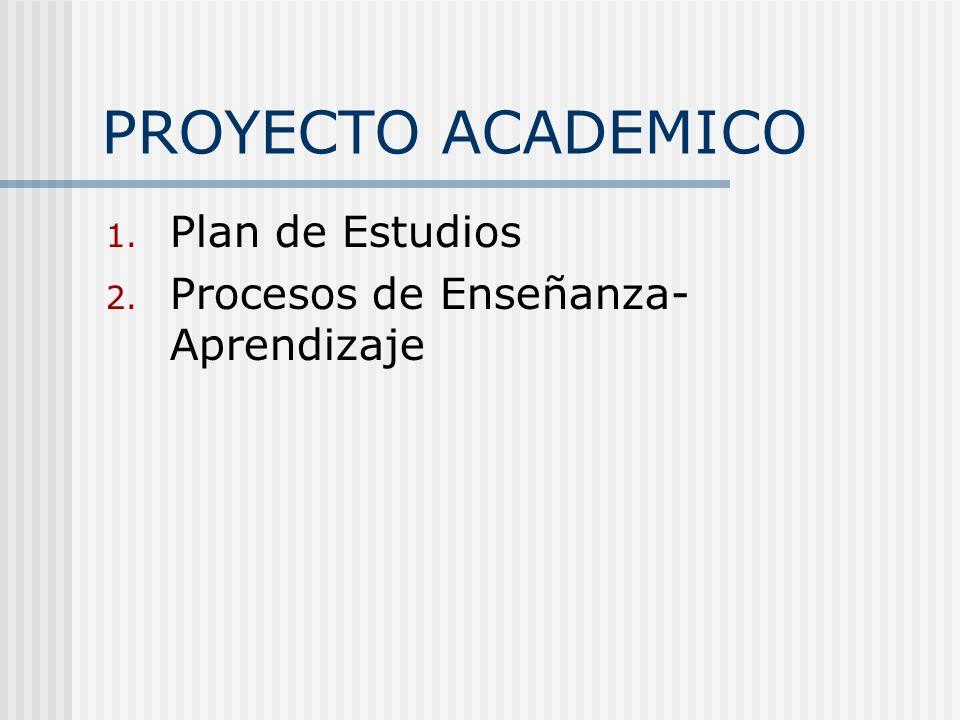 PROYECTO ACADEMICO 1. Plan de Estudios 2. Procesos de Enseñanza- Aprendizaje