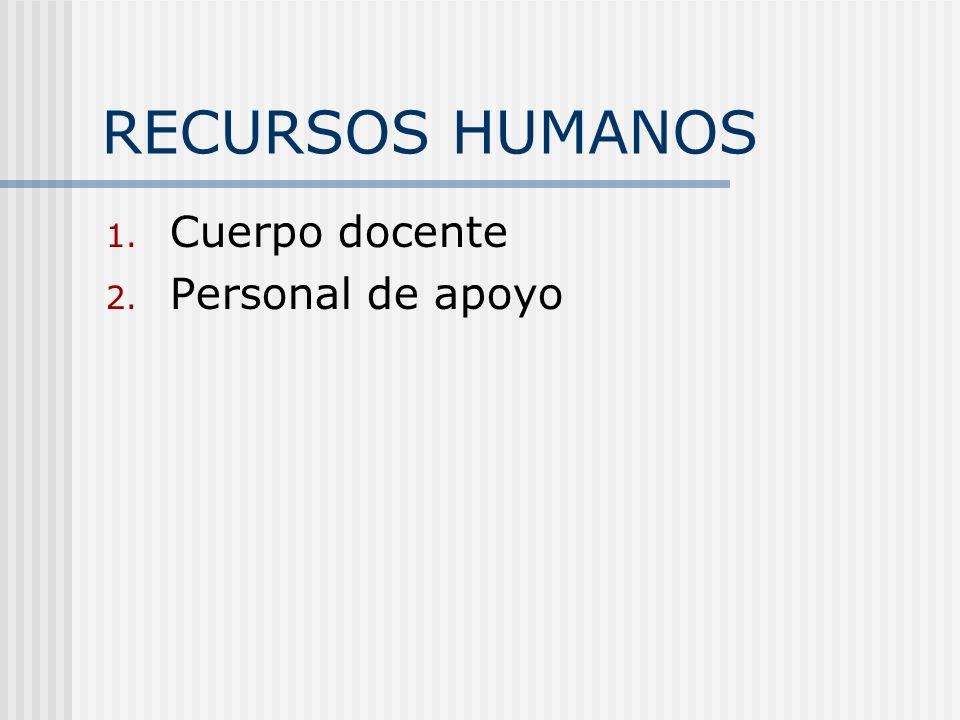 RECURSOS HUMANOS 1. Cuerpo docente 2. Personal de apoyo