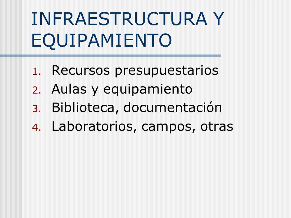 INFRAESTRUCTURA Y EQUIPAMIENTO 1. Recursos presupuestarios 2. Aulas y equipamiento 3. Biblioteca, documentación 4. Laboratorios, campos, otras