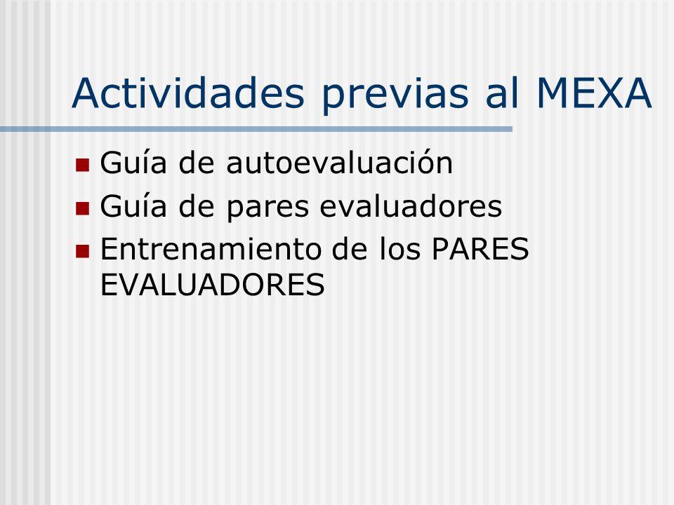 Actividades previas al MEXA Guía de autoevaluación Guía de pares evaluadores Entrenamiento de los PARES EVALUADORES