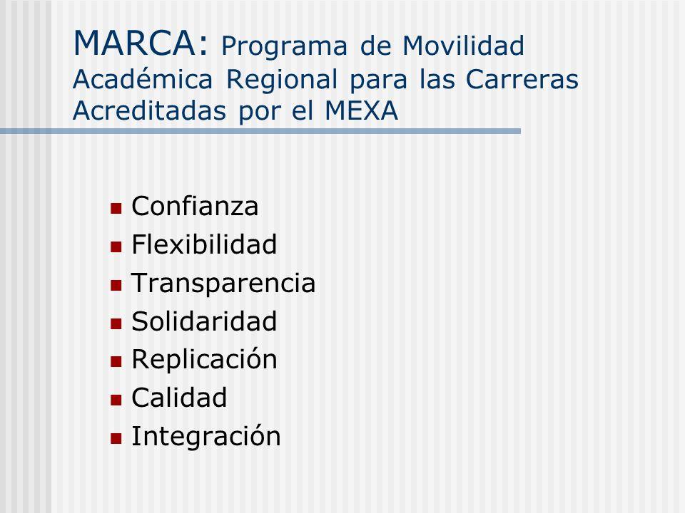 MARCA: Programa de Movilidad Académica Regional para las Carreras Acreditadas por el MEXA Confianza Flexibilidad Transparencia Solidaridad Replicación
