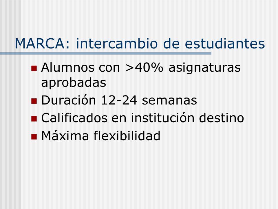MARCA: intercambio de estudiantes Alumnos con >40% asignaturas aprobadas Duración 12-24 semanas Calificados en institución destino Máxima flexibilidad