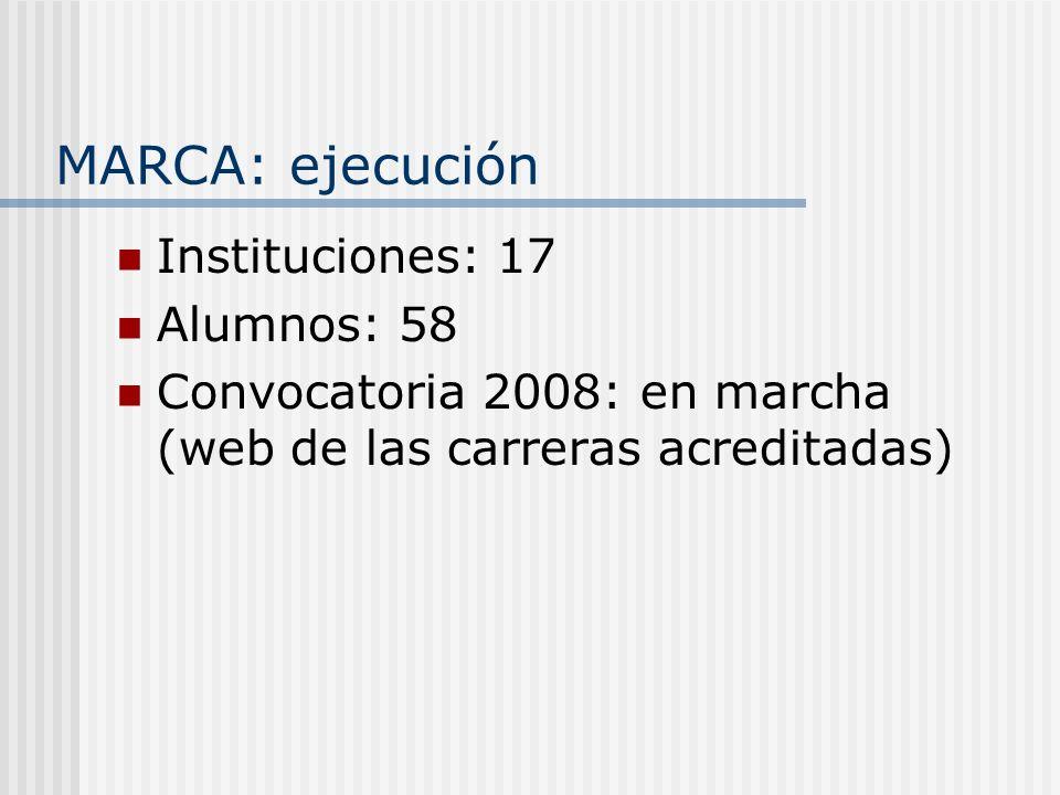 ARCU-SUR Sistema de Acreditación de Carreras Universitarias para el Reconocimiento Regional de la Calidad Académica de las Respectivas Titulaciones en el MERCOSUR y Estados Asociados