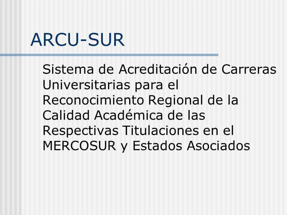 ARCU-SUR Propuesto por la RANA Aprobado por los Ministros de Educación (XXXI Reunión, Montevideo, noviembre 2007) Mejora instrumentos MEXA Abarca otras titulaciones