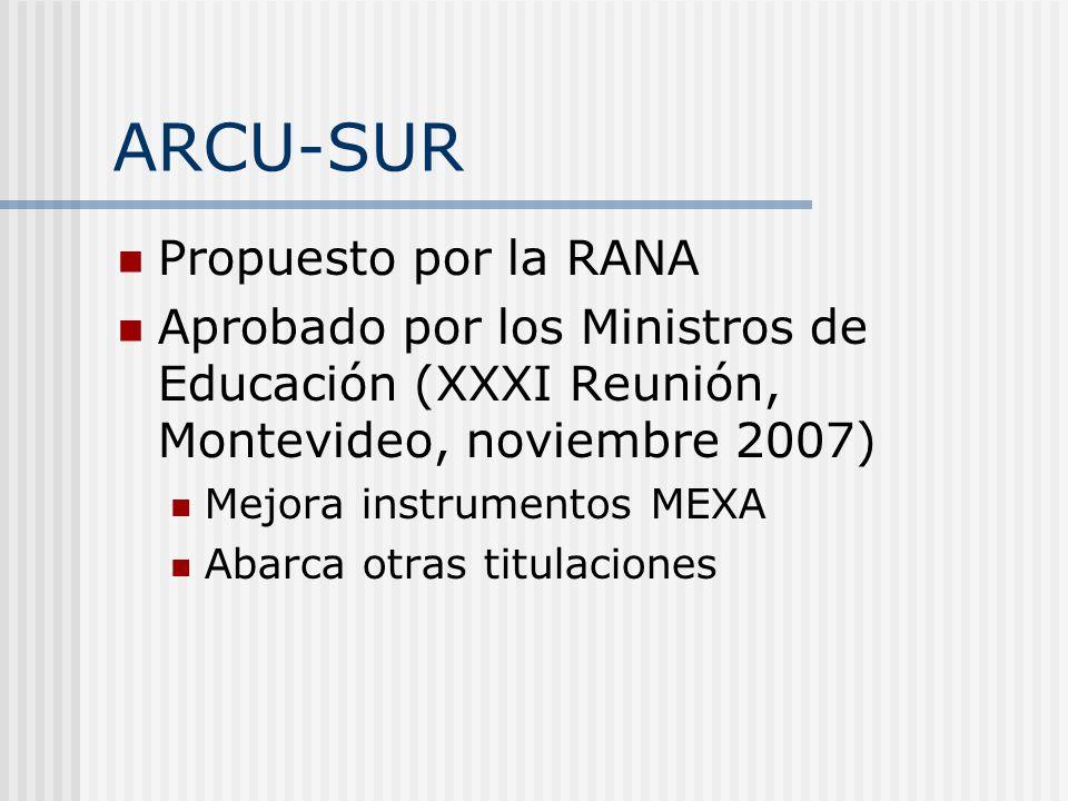 ARCU-SUR Propuesto por la RANA Aprobado por los Ministros de Educación (XXXI Reunión, Montevideo, noviembre 2007) Mejora instrumentos MEXA Abarca otra