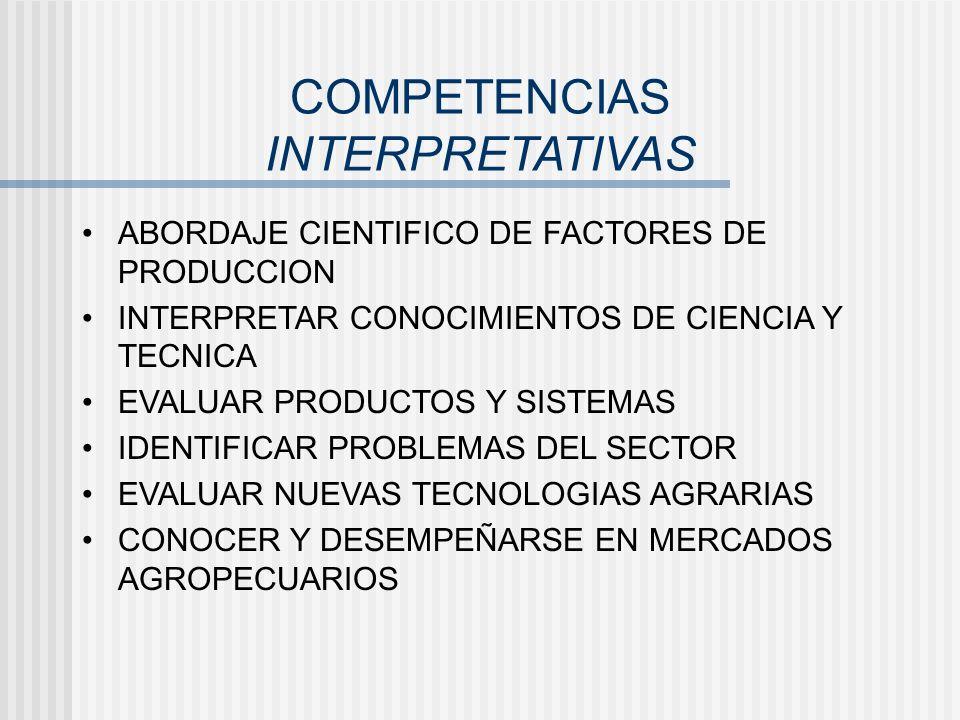 COMPETENCIAS INTERPRETATIVAS ABORDAJE CIENTIFICO DE FACTORES DE PRODUCCION INTERPRETAR CONOCIMIENTOS DE CIENCIA Y TECNICA EVALUAR PRODUCTOS Y SISTEMAS