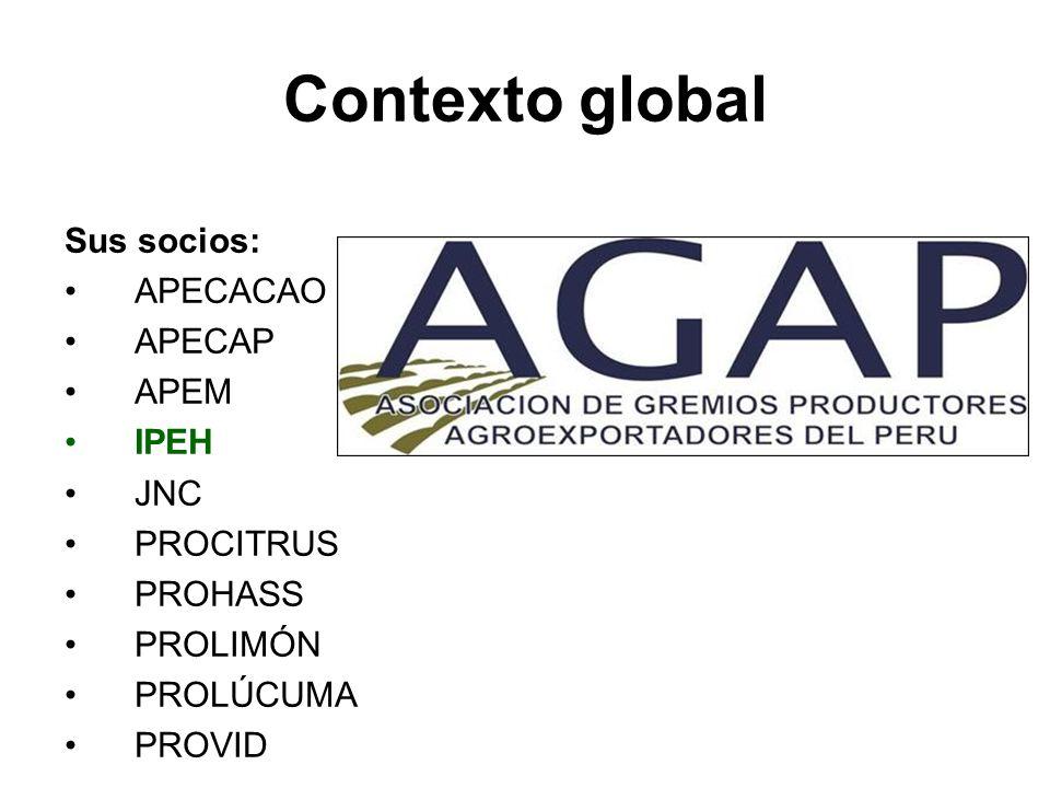 Sus socios: APECACAO APECAP APEM IPEH JNC PROCITRUS PROHASS PROLIMÓN PROLÚCUMA PROVID Contexto global