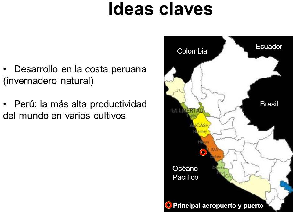 Ideas claves Desarrollo en la costa peruana (invernadero natural) Perú: la más alta productividad del mundo en varios cultivos Océano Pacífico Colombi