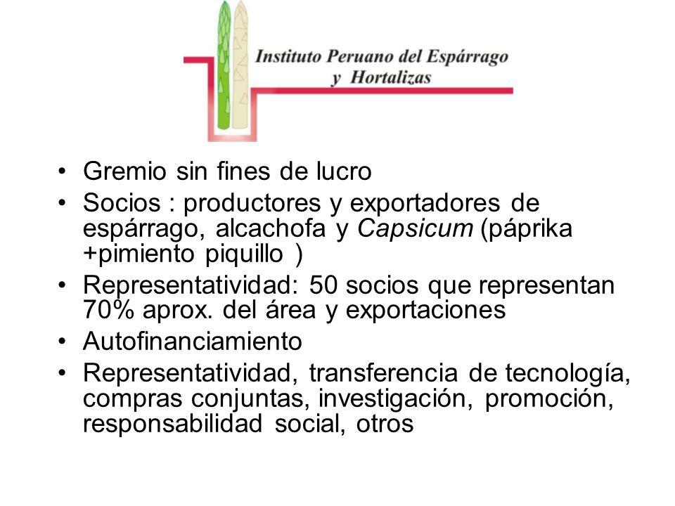 Gremio sin fines de lucro Socios : productores y exportadores de espárrago, alcachofa y Capsicum (páprika +pimiento piquillo ) Representatividad: 50 s