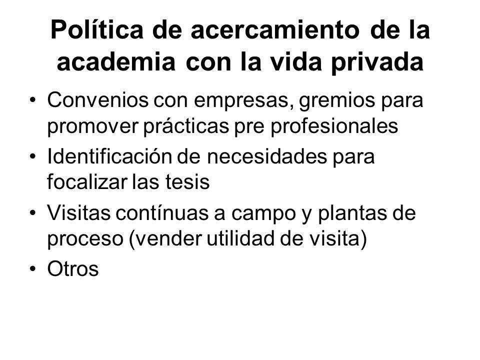 Política de acercamiento de la academia con la vida privada Convenios con empresas, gremios para promover prácticas pre profesionales Identificación d
