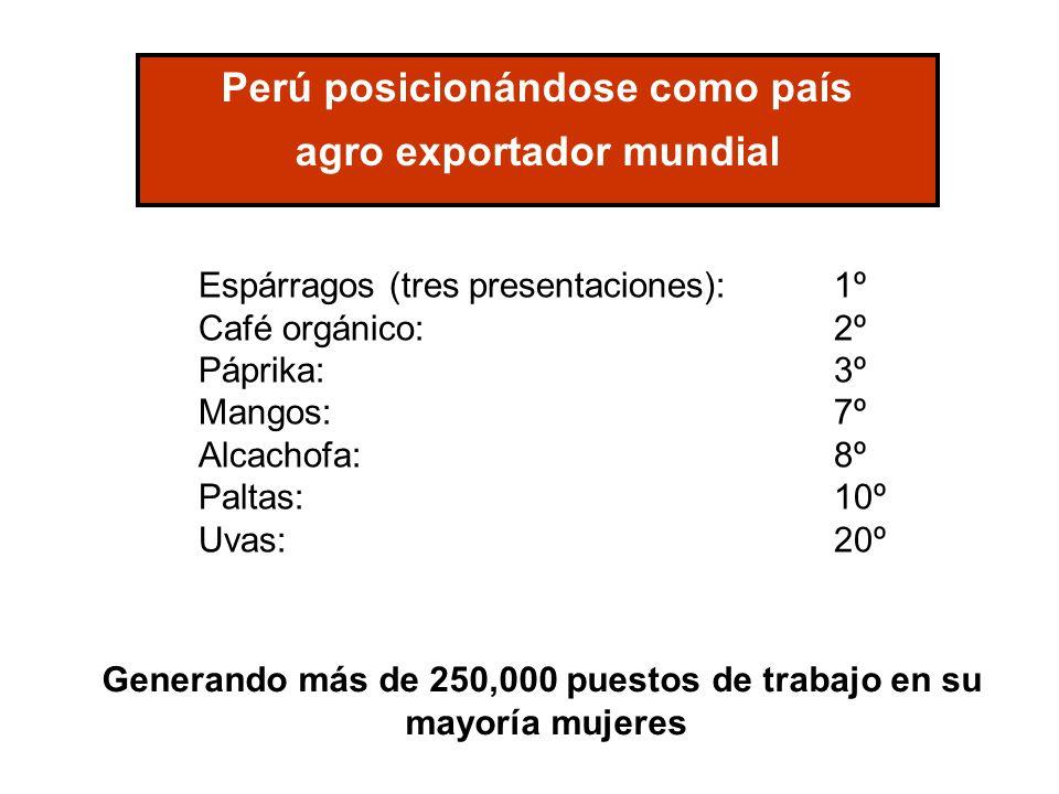 Perú posicionándose como país agro exportador mundial Generando más de 250,000 puestos de trabajo en su mayoría mujeres Espárragos (tres presentacione