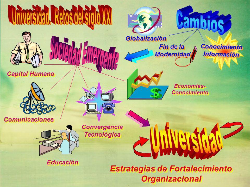 ConocimientoInformaciónConocimientoInformación GlobalizaciónGlobalización Fin de la Modernidad Modernidad Capital Humano ComunicacionesComunicaciones