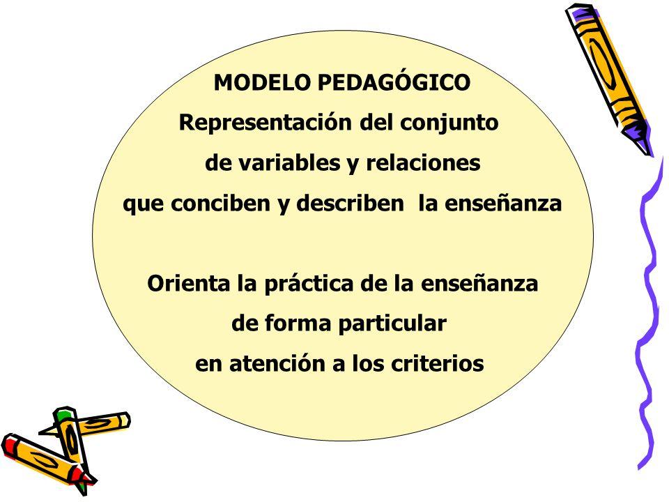 CRITERIOS de un modelo pedagógico d.- El tipo de interacción maestro-alumno y su regulación constante.
