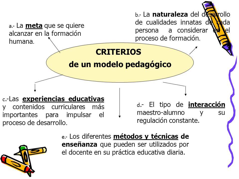 CURRÍCULO COMO PROYECTO IMPLICACIONES Demanda un docente que se identifique con el proyecto educativo de la institución.