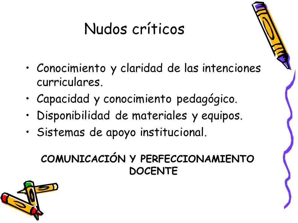 Metodología para el Diseño del Proyecto Curricular ETAPAS: 1.Fundamentación del proyecto curricular.