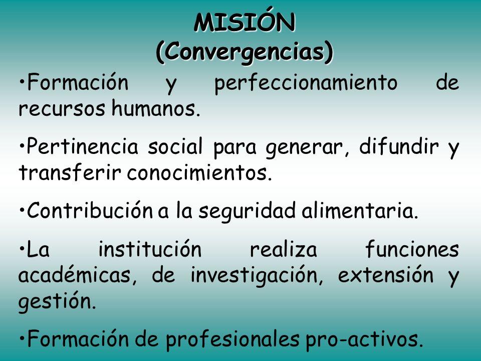 Cuadro 1. Cuadro comparativo de la duración, modalidad, turno y titulación otorgada en las Carreras de Medicina Veterinaria en Venezuela (Año 2007) In