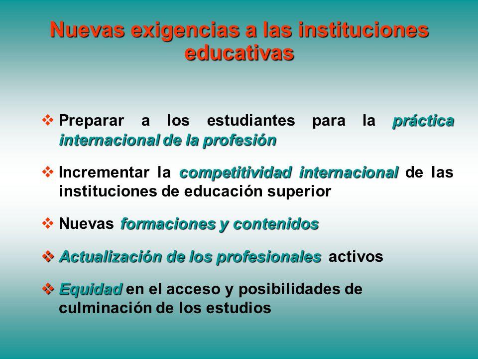 EDUCACION SUPERIOR Diagnóstico del currículo oculto de la Universidad Enseñanza de la Ética Formación profesional Cambios organizacionales universitar