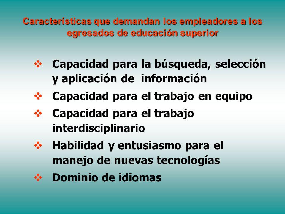 Características que demandan los empleadores a los egresados de educación superior Capacidad para la búsqueda, selección y aplicación de información Capacidad para el trabajo en equipo Capacidad para el trabajo interdisciplinario Habilidad y entusiasmo para el manejo de nuevas tecnologías Dominio de idiomas