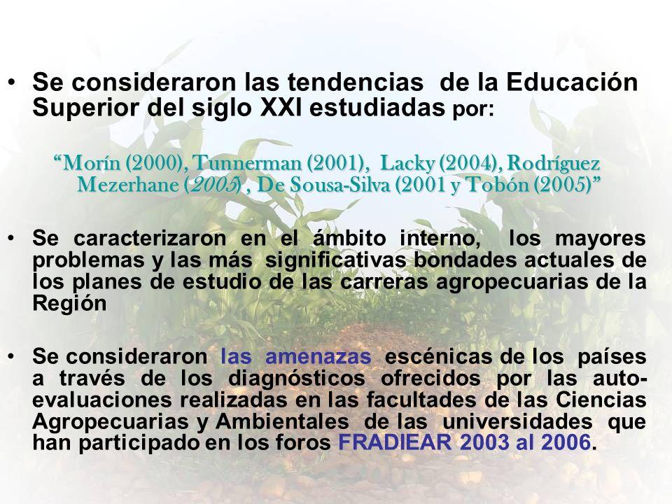 Se consideraron las tendencias de la Educación Superior del siglo XXI estudiadas por: Morín (2000), Tunnerman (2001), Lacky (2004), Rodríguez Mezerhan