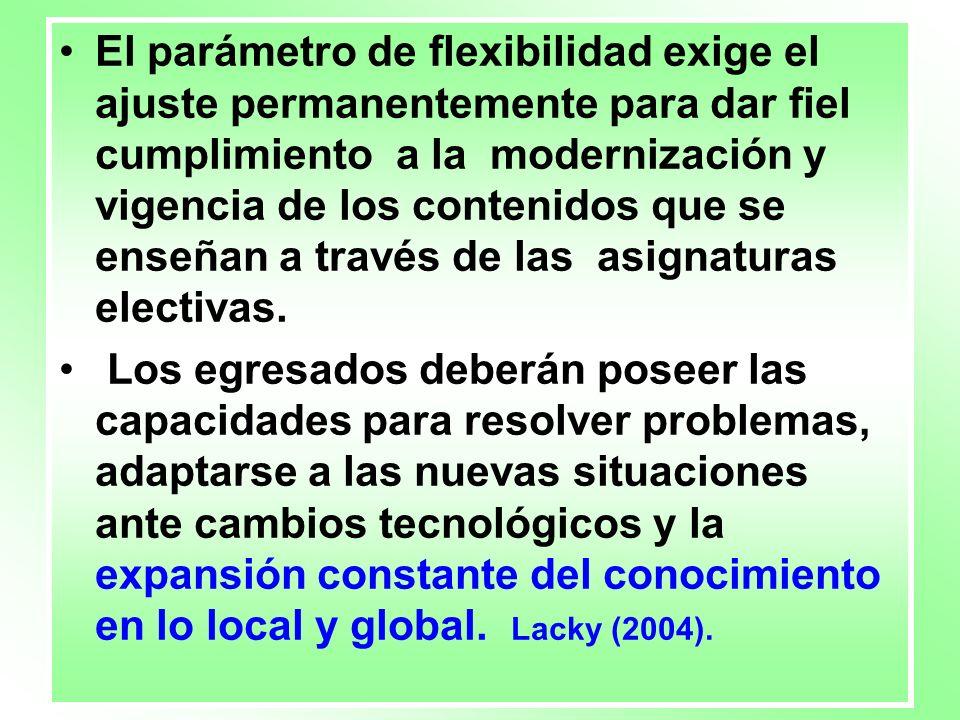El parámetro de flexibilidad exige el ajuste permanentemente para dar fiel cumplimiento a la modernización y vigencia de los contenidos que se enseñan