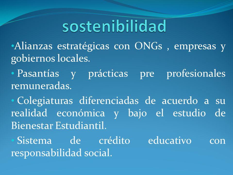 Alianzas estratégicas con ONGs, empresas y gobiernos locales. Pasantías y prácticas pre profesionales remuneradas. Colegiaturas diferenciadas de acuer