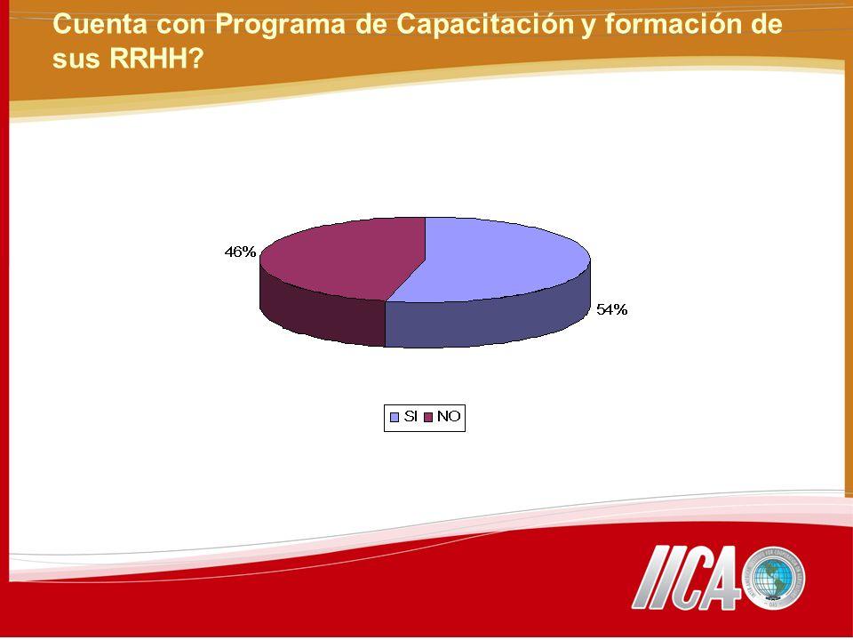 Cuenta con Programa de Capacitación y formación de sus RRHH