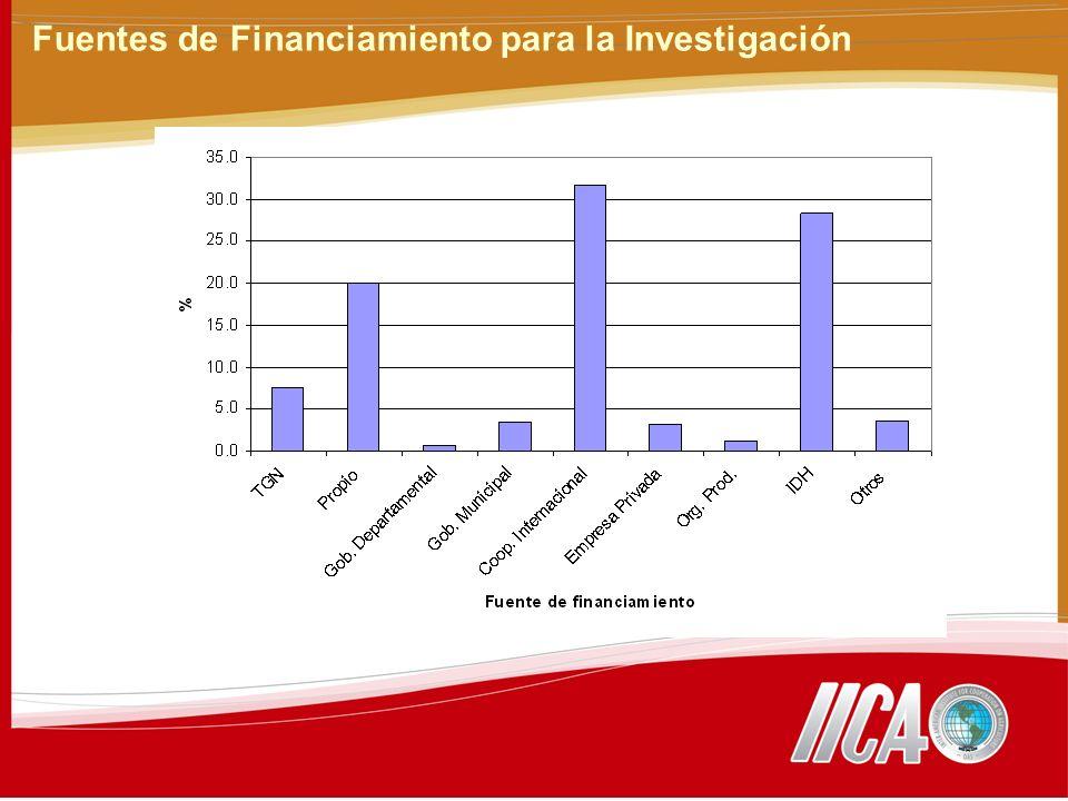 Fuentes de Financiamiento para la Investigación