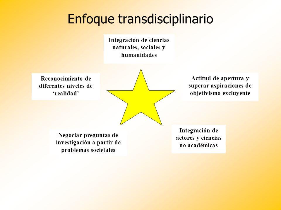 Enfoque transdisciplinario Integración de ciencias naturales, sociales y humanidades Actitud de apertura y superar aspiraciones de objetivismo excluye