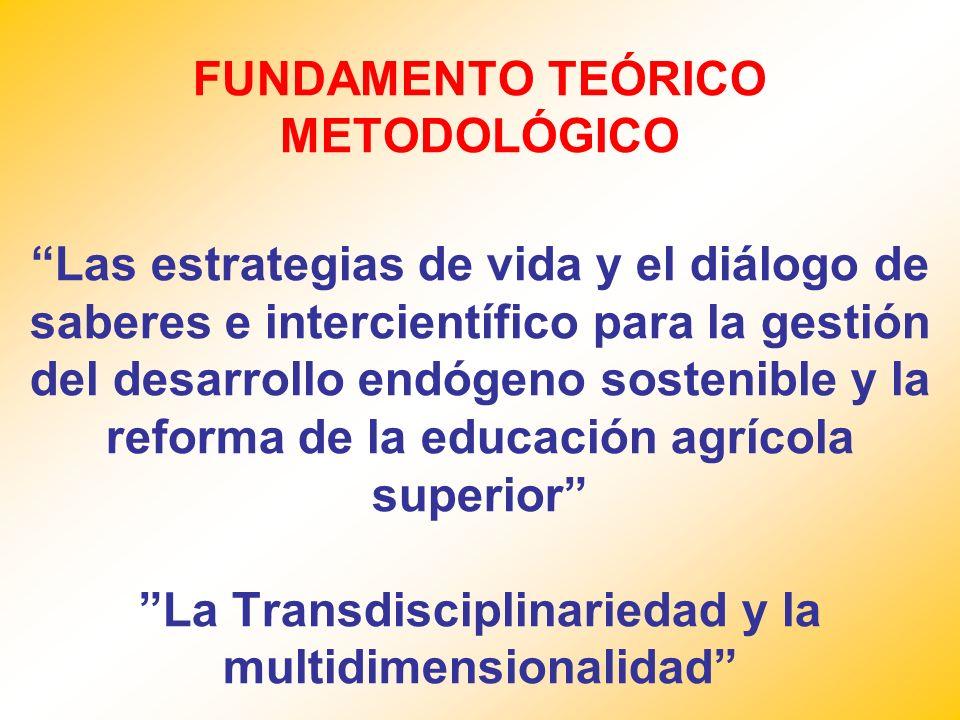 FUNDAMENTO TEÓRICO METODOLÓGICO Las estrategias de vida y el diálogo de saberes e intercientífico para la gestión del desarrollo endógeno sostenible y