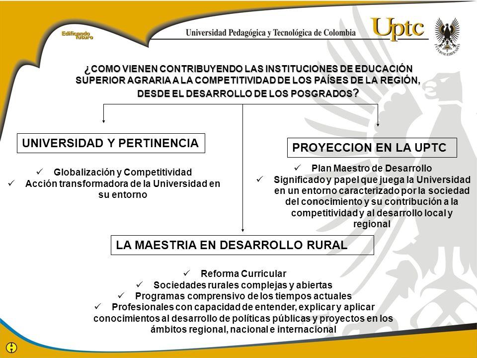 UNIVERSIDAD Y PERTINENCIA ¿ COMO VIENEN CONTRIBUYENDO LAS INSTITUCIONES DE EDUCACIÓN SUPERIOR AGRARIA A LA COMPETITIVIDAD DE LOS PAÍSES DE LA REGIÓN,