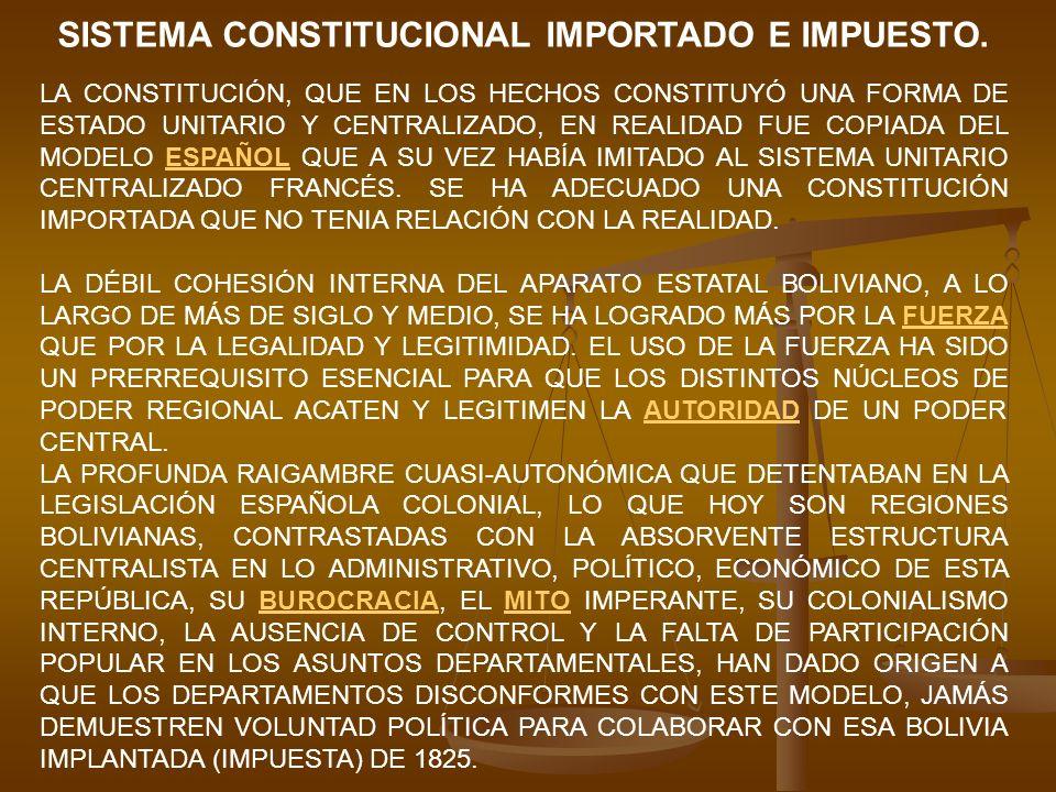 SISTEMA CONSTITUCIONAL IMPORTADO E IMPUESTO. LA CONSTITUCIÓN, QUE EN LOS HECHOS CONSTITUYÓ UNA FORMA DE ESTADO UNITARIO Y CENTRALIZADO, EN REALIDAD FU