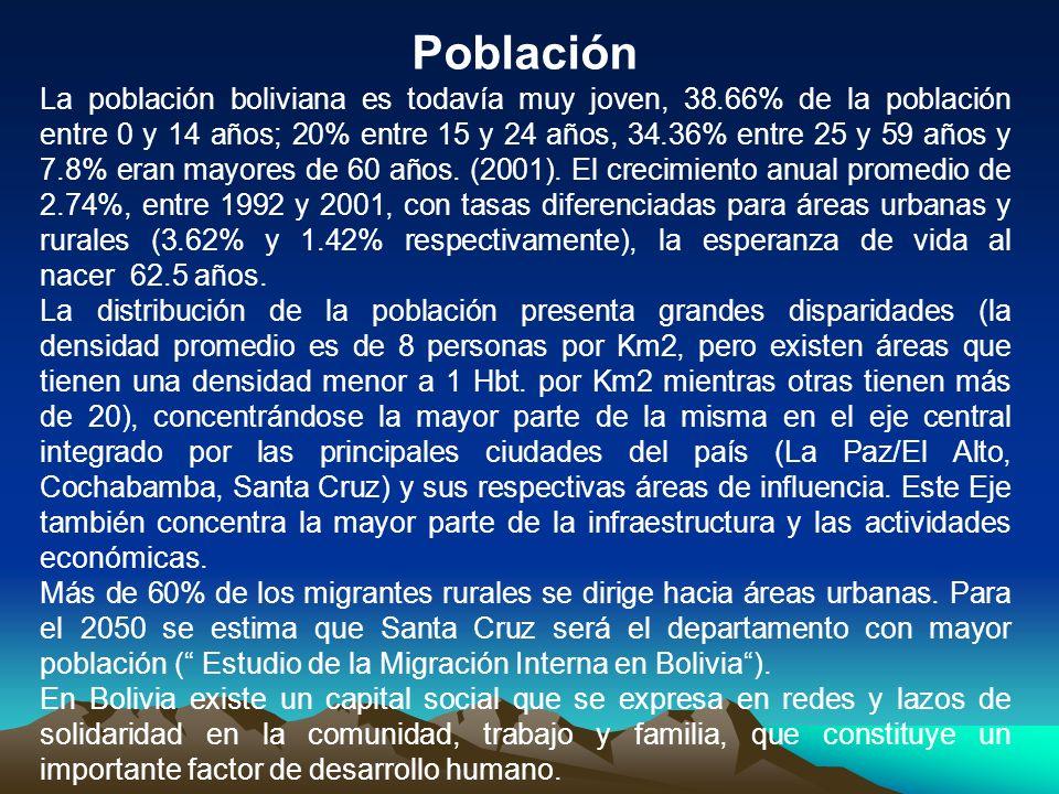 Población La población boliviana es todavía muy joven, 38.66% de la población entre 0 y 14 años; 20% entre 15 y 24 años, 34.36% entre 25 y 59 años y 7