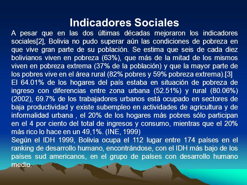 Indicadores Sociales A pesar que en las dos últimas décadas mejoraron los indicadores sociales[2], Bolivia no pudo superar aún las condiciones de pobr