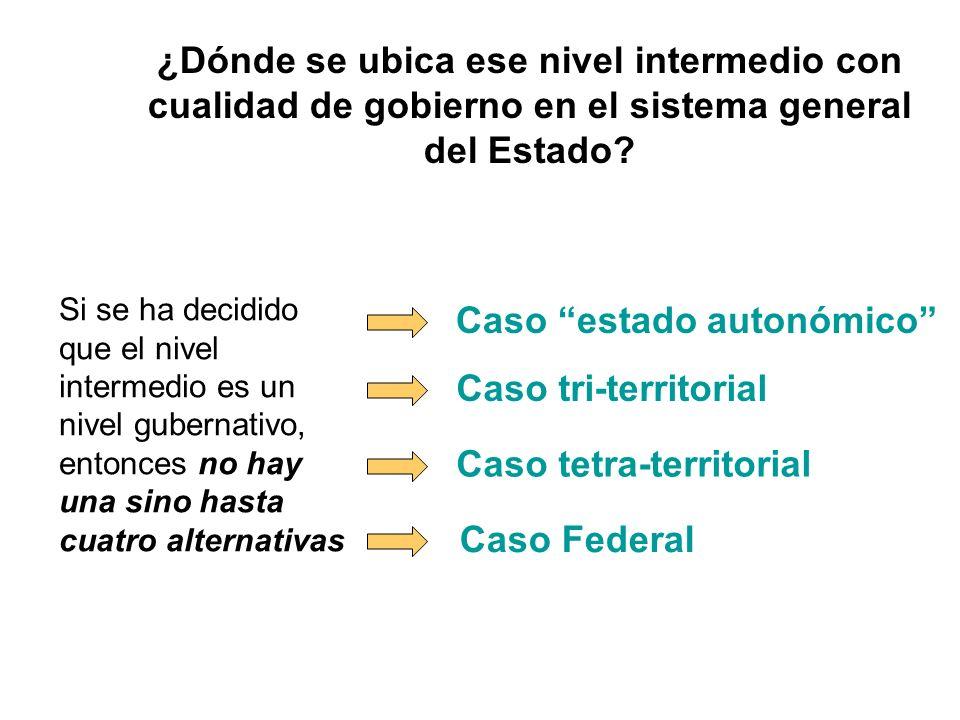 ¿Dónde se ubica ese nivel intermedio con cualidad de gobierno en el sistema general del Estado? Si se ha decidido que el nivel intermedio es un nivel