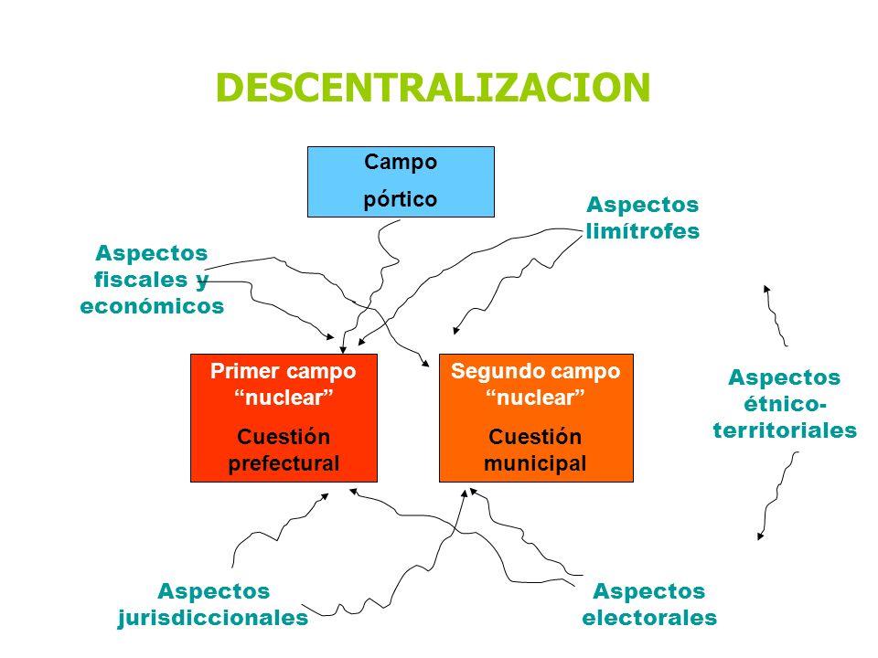 Si cabe conferir al nivel intermedio boliviano la cualidad de gobierno, entonces debe aclararse...