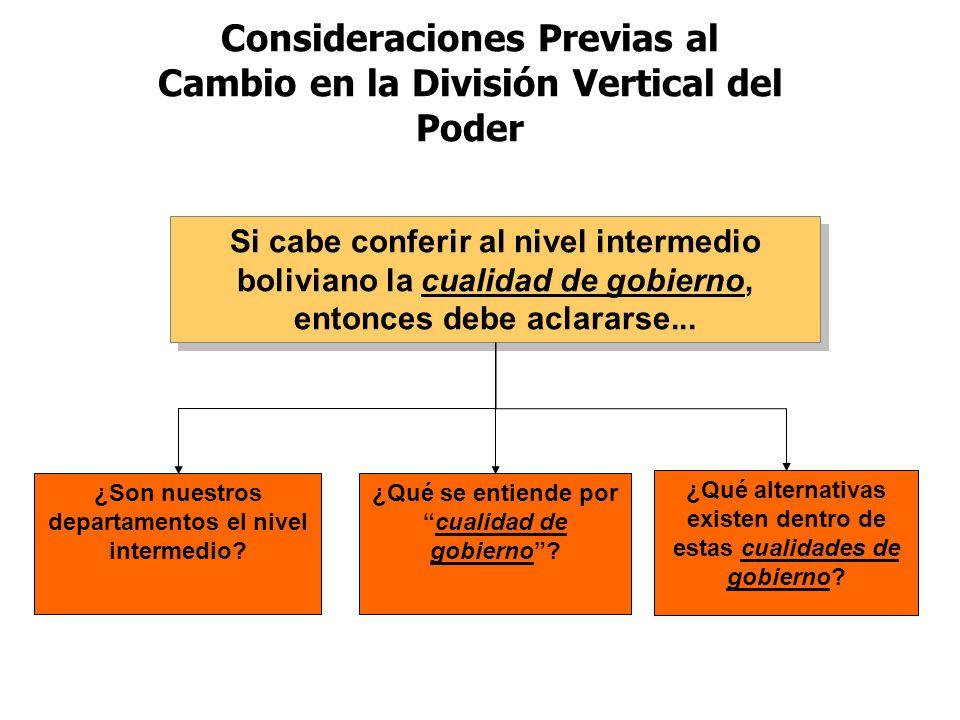 Si cabe conferir al nivel intermedio boliviano la cualidad de gobierno, entonces debe aclararse... ¿Son nuestros departamentos el nivel intermedio? ¿Q