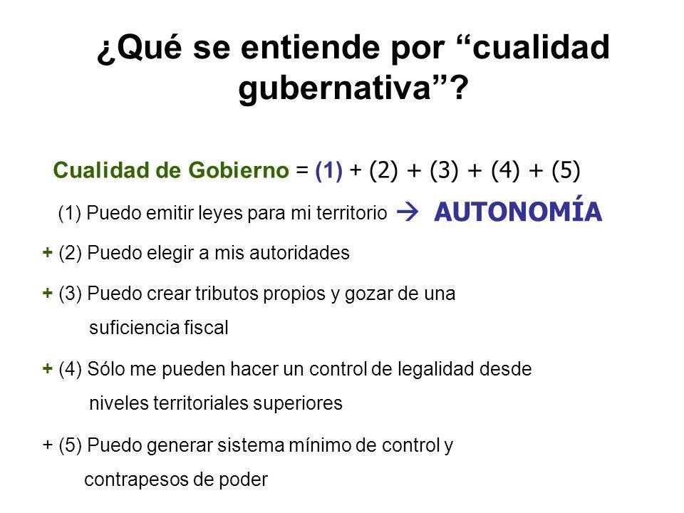 ¿Qué se entiende por cualidad gubernativa? Cualidad de Gobierno = (1) + (2) + (3) + (4) + (5) AUTONOMÍA (1) Puedo emitir leyes para mi territorio + (2