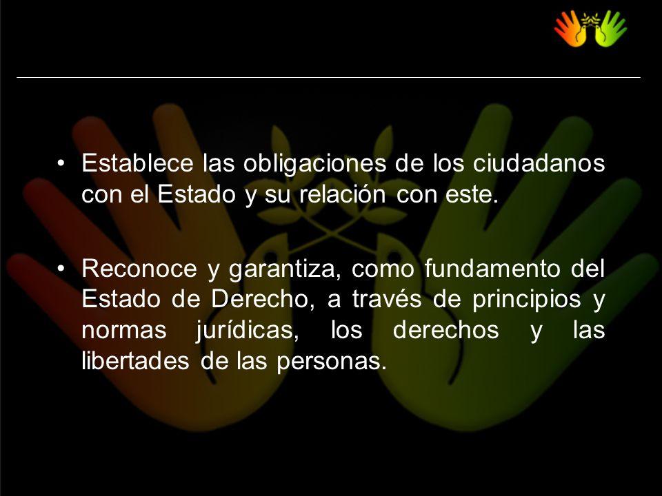 Establece las obligaciones de los ciudadanos con el Estado y su relación con este.