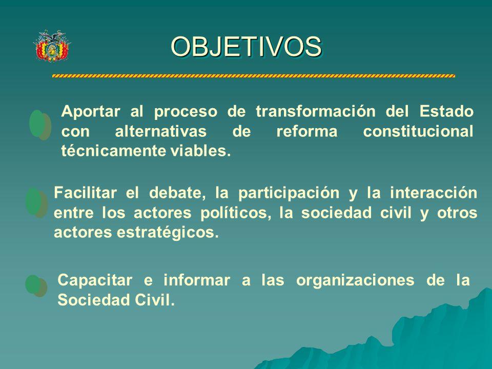 OBJETIVOSOBJETIVOS Aportar al proceso de transformación del Estado con alternativas de reforma constitucional técnicamente viables.